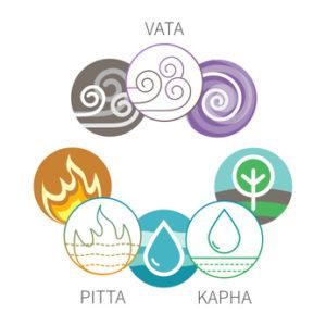 Vata, Pitta, Kapha